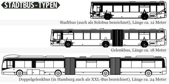 Bustypen Rycon